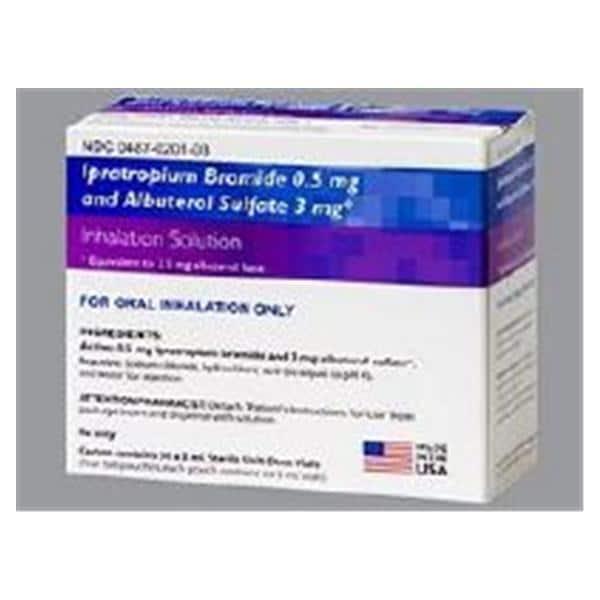 Ipratropium Bromide Inhalation Solution Vs Albuterol