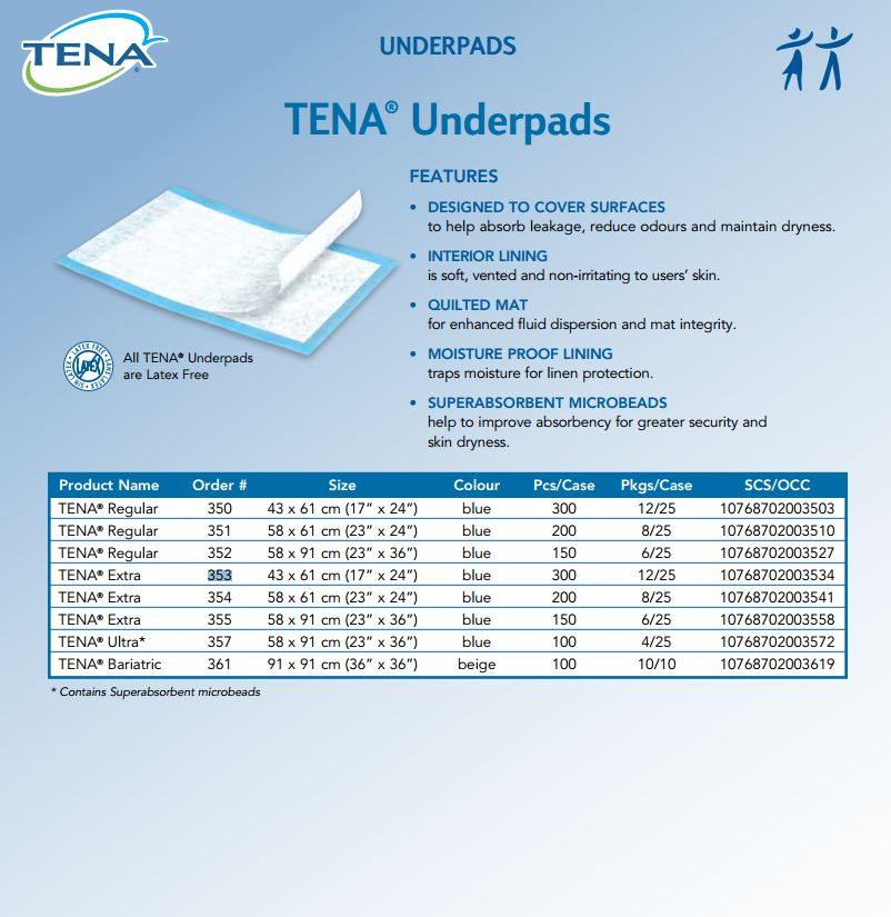 Image result for tena underpads 354
